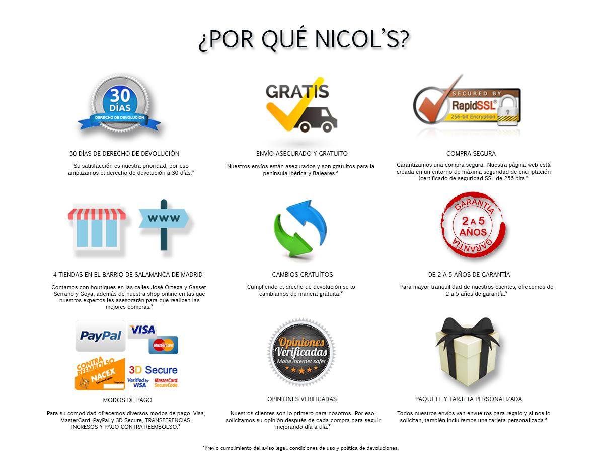 política de devoluciones Nicols